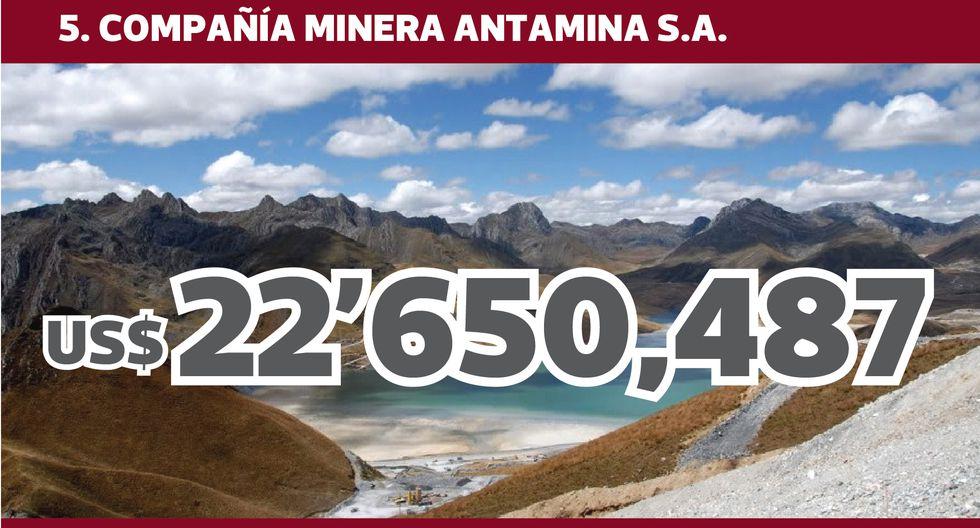FOTO 6 | 5. COMPAÑÍA MINERA ANTAMINA S.A.