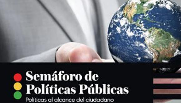 Semáforo de Políticas Públicas - Políticas Ambientales