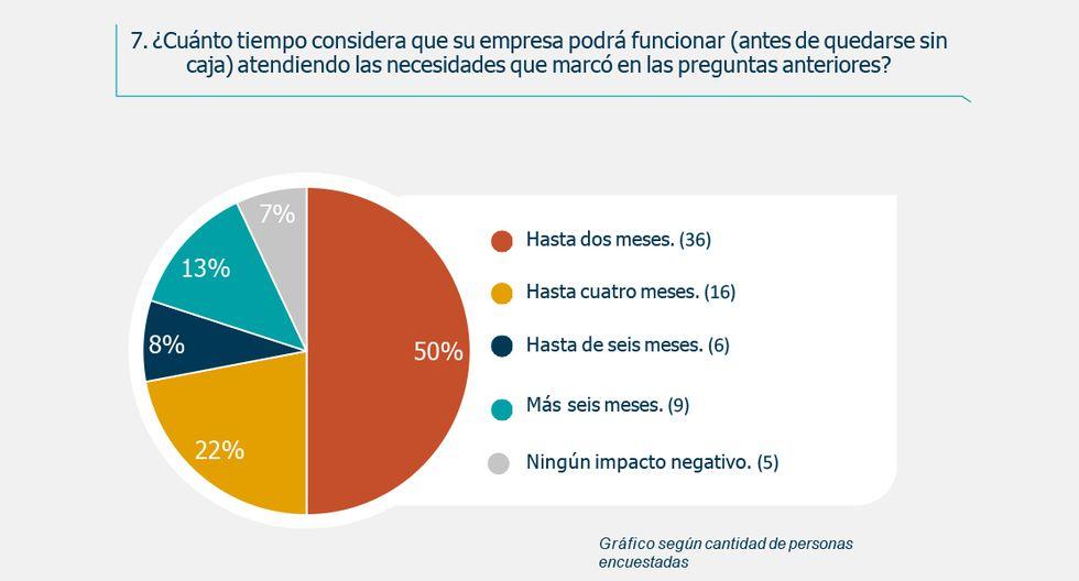 FOTO 8   Impacto de coronavirus: ¿Qué opinan los líderes empresariales en Perú?