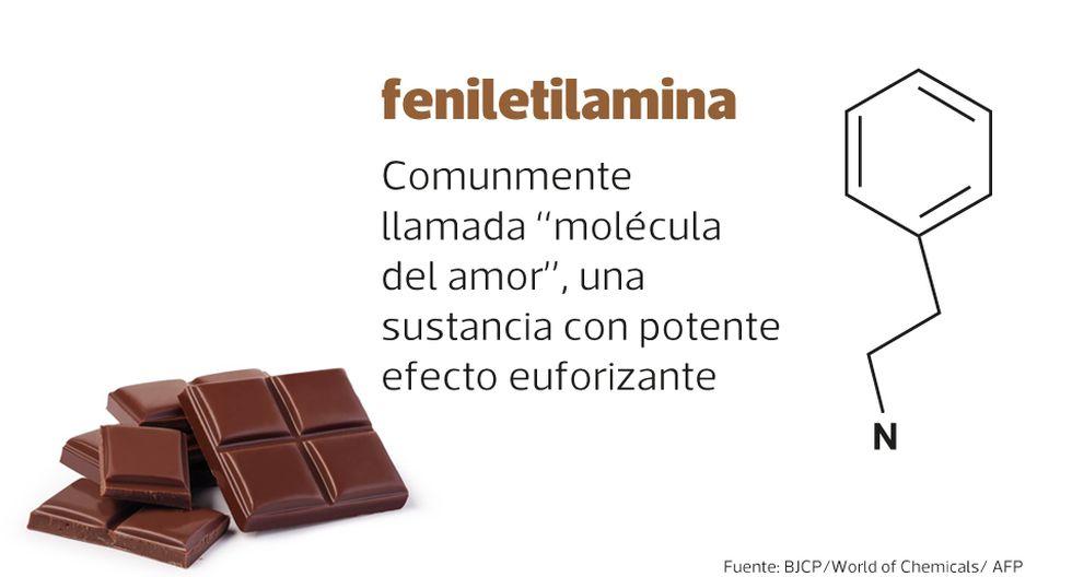 Foto 4 | La cafeína es un alcaloide del grupo de las xantinas que funciona como un estimulante del sistema nervioso central.