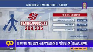 Nueve mil peruanos no han retornado al país en los últimos 3 meses