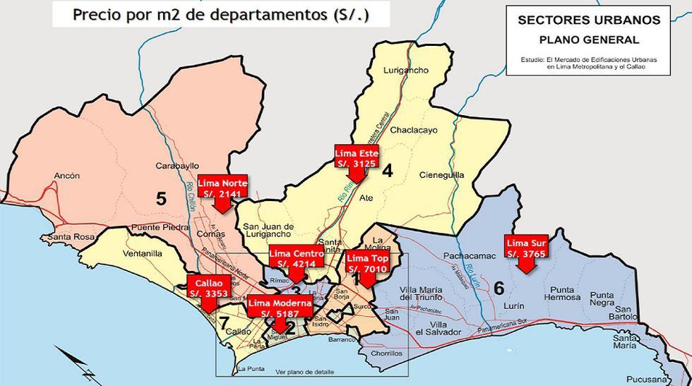 Capeco presentó un avance de su informe del 21 Estudio de Mercado de Edificaciones Urbanas de Lima y Callao.