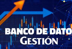 Mercados e indicadores