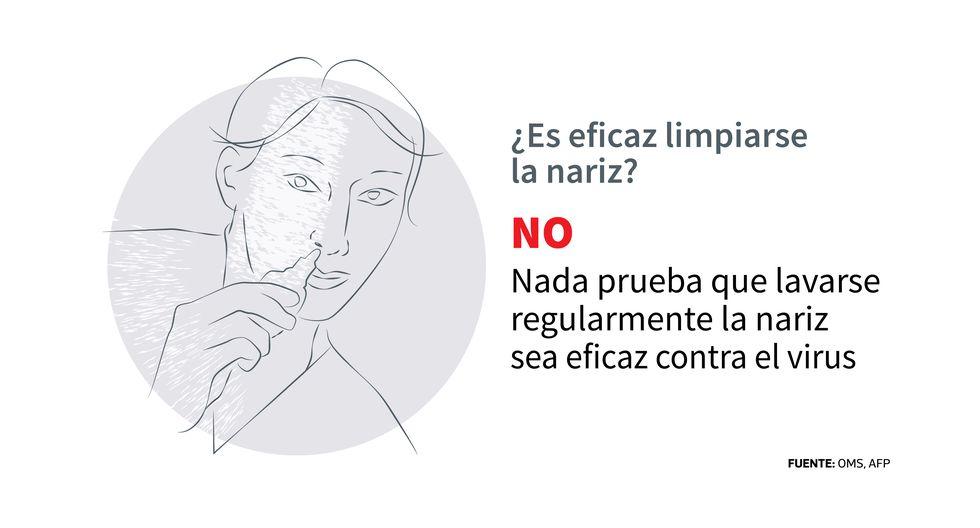 FOTO 6|¿Es eficaz limpiarse la nariz? NO: Nada prueba que lavarse regularmente la nariz sea eficaz contra el virus