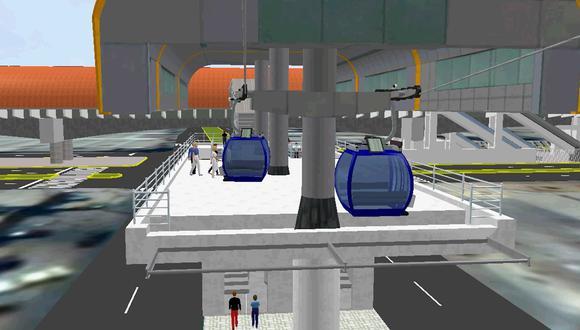 Así se verían los teleféricos en la ciudad de Lima. (Foto: Municipalidad de Lima)