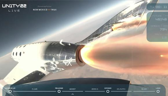 Virgin Galactic's passenger rocket plane VSS Unity, carrying billionaire Richard Branson and crew, starts its engine before commencing it ascent to the edge of space above Spaceport America near Truth or Consequences, New Mexico, U.S. July 11, 2021 in a still image from video.    Virgin Galactic/Handout via REUTERS.  NO RESALES. NO ARCHIVES. THIS IMAGE HAS BEEN SUPPLIED BY A THIRD PARTY.