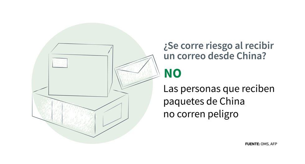 FOTO 8 |¿Se corre riesgo al recibir un correo desde China? NO: Las personas que reciben paquetes de China no corren peligro