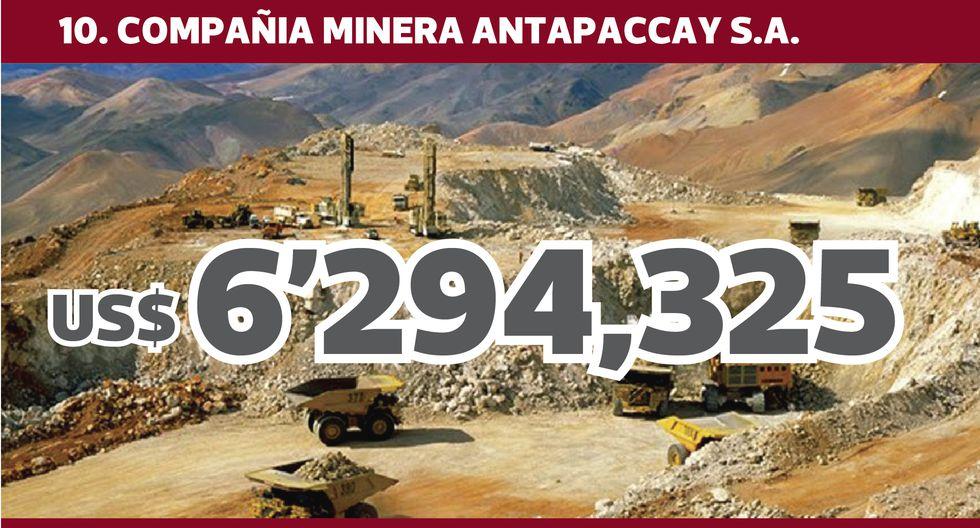 FOTO 11 | 10. COMPAÑIA MINERA ANTAPACCAY S.A.