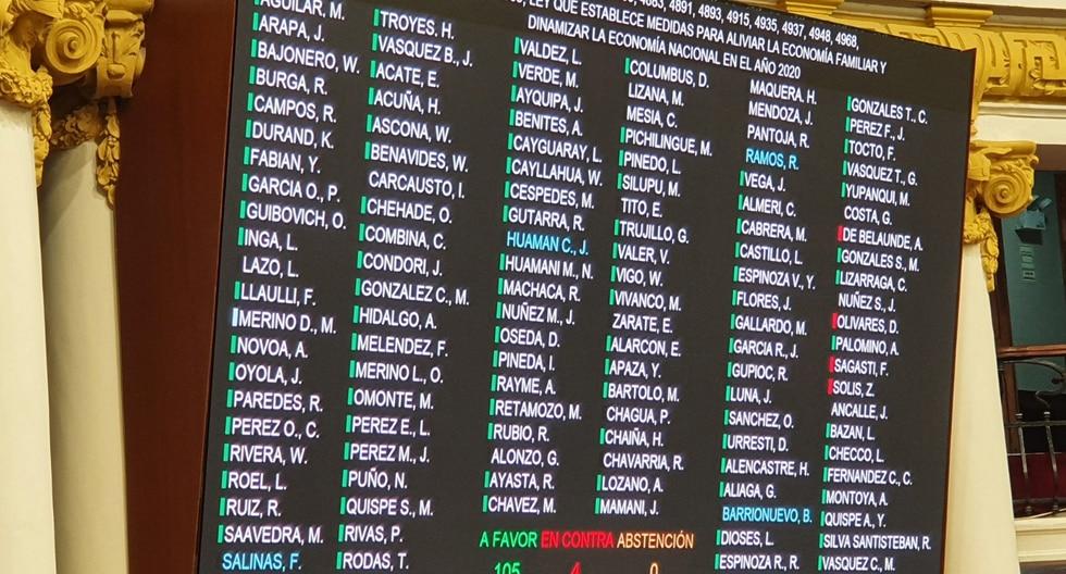 Así fue la votación para el retiro del 25% de fondos de la AFP: 107 votaron a favor. (Foto: Congreso)