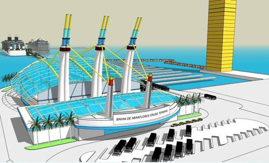 Terminal de Cruceros Bahía de Miraflores. Vistas del Edificio Publico de la Terminal de Pasajeros (Proyecto de Arquitectura) que se construiría sobre terrenos ganados al Mar.