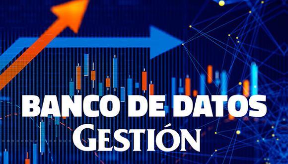 Banco de datos de Gestión.