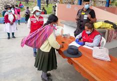 Bono Yanapay de S/ 350: impacto que no llegará a los más pobres