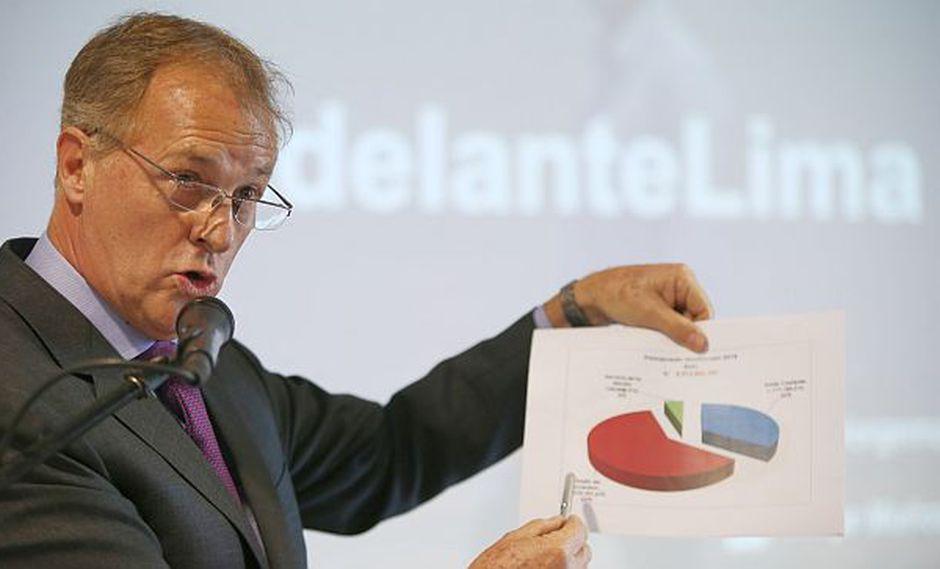 La gestión de Jorge Muñoz negó que se haya determinado el incremento de salarios para los funcionarios de la Municipalidad de Lima. (Panorama)