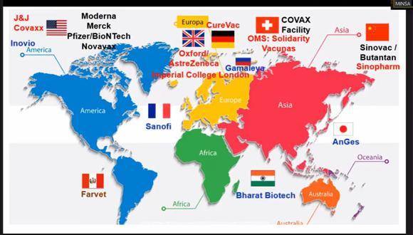 Más de 10 laboratorios internacionales ha contactado el Perú para acceder a la vacuna contra el COVID-19. (Captura: Minsa)