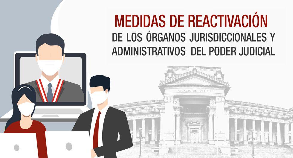 FOTO 1 | Poder Judicial: Estas son las medidas de reactivación de los órganos jurisdiccionales y administrativos .