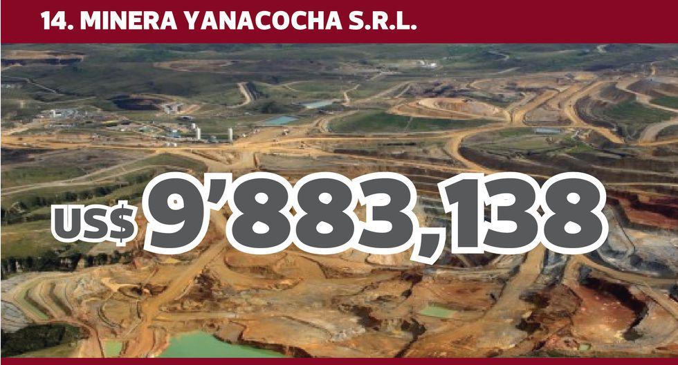 FOTO 15 | 14. MINERA YANACOCHA S.R.L.