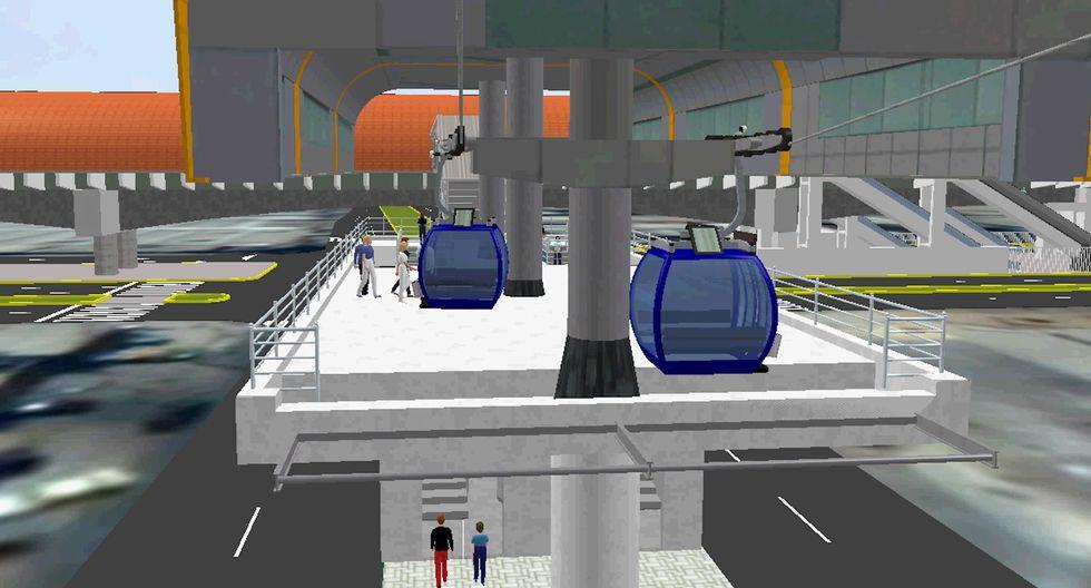 Así serán los futuros teleféricos que unirán los distritos Independencia con San Juan de Lurigancho (SJL) y El Agustino con Santa Anita. (Foto: Protransporte)
