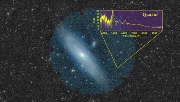Mediciones realizadas sobre la galaxia de Andrómeda por el instrumento DESI. (Foto: EFE)
