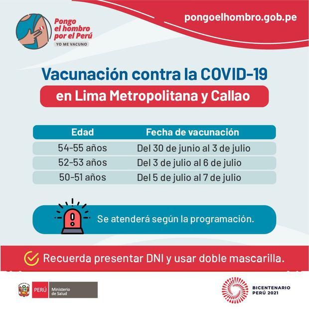 Las fechas previstas para la vacunación de personas de 50 a 55 años. (Foto: Minsa)