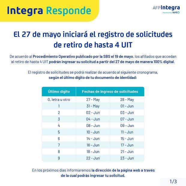 Retiro de AFP 2021 4 UIT: Conozca aquí el cronograma de Integra para que  afiliados soliciten hasta S/ 17,600 nndc | ECONOMIA | GESTIÓN
