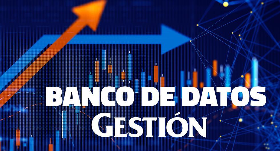 Banco de datos de Gestión