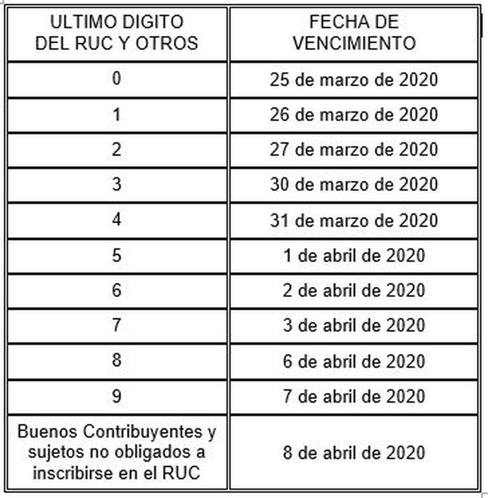 Declaración de impuestos 2020