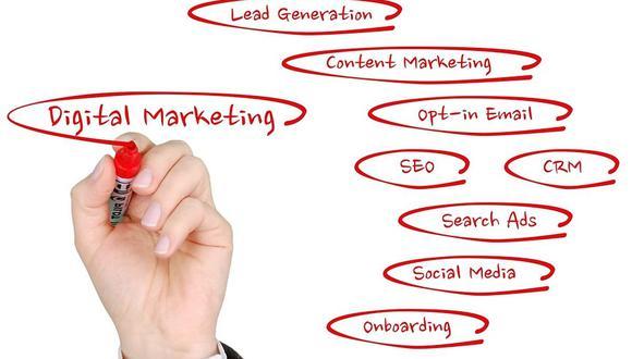 El marketing digital ha irrumpido gracias al Internet y los medios digitales, por lo que hoy en día es una herramienta de comercialización fundamental para muchas empresas (Foto: Pixabay)